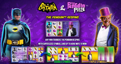 Playtech: Batman and the Penguin Prize: Music and Sound Design